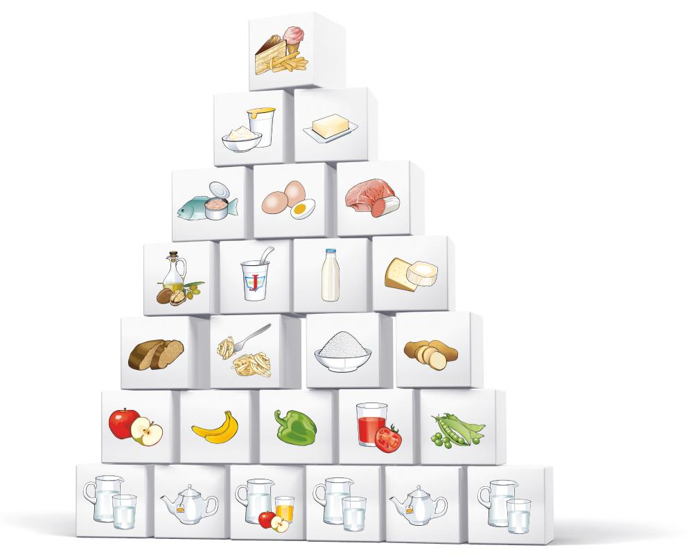 Plakat Ernährungspyramide 7Stufen ohne Rand cutted