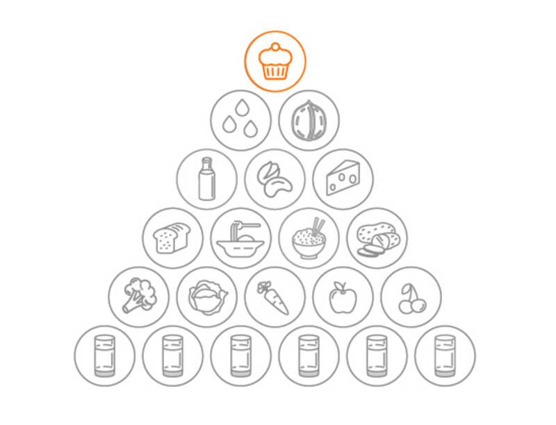 Vegetarische Ernährungspyramide von SevenCooks - Genussmittel