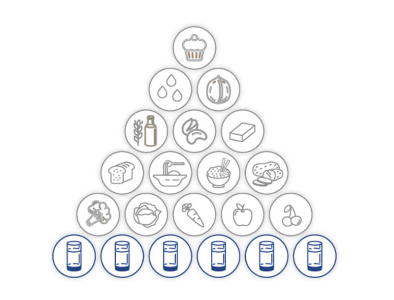 Wasseranteil in der veganen Ernährungspyramide
